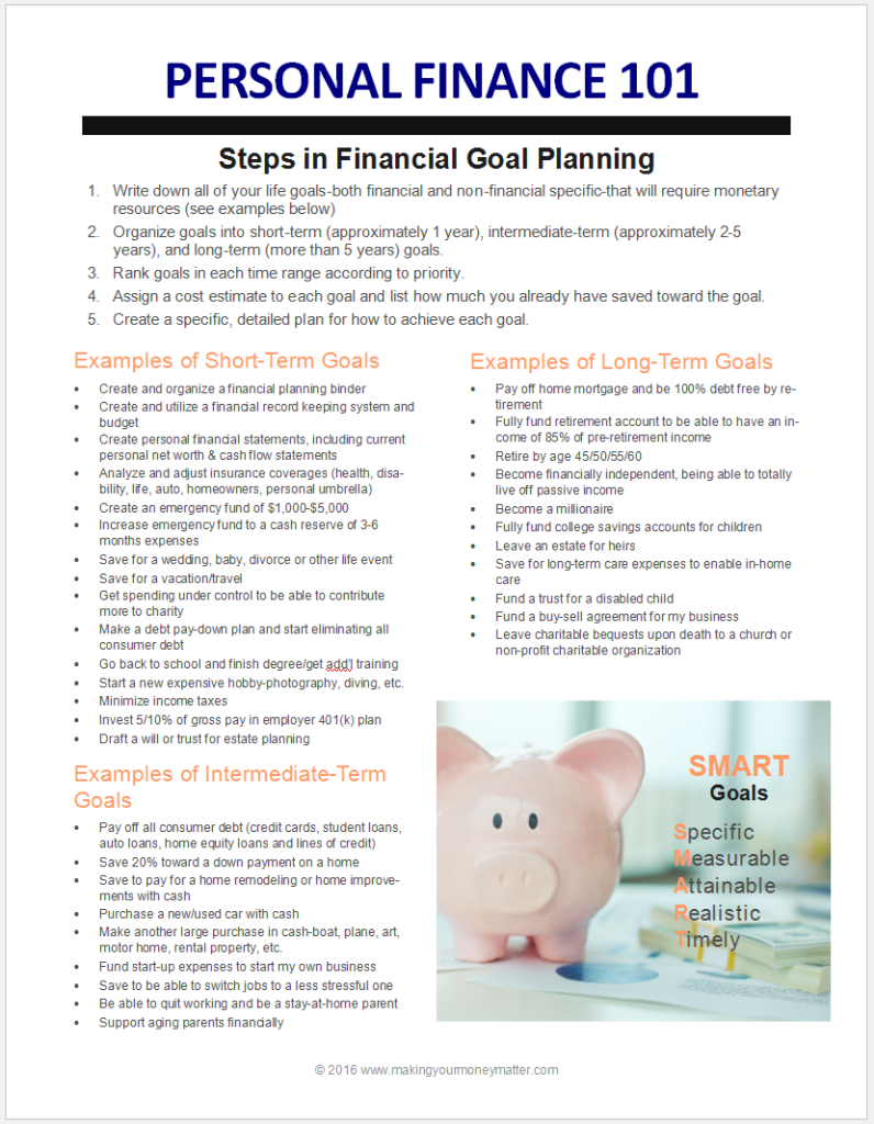 P101: Steps in Financial Goal Planning, Examples of Short-Term, Intermediate-Term and Long-Term Financial Goals