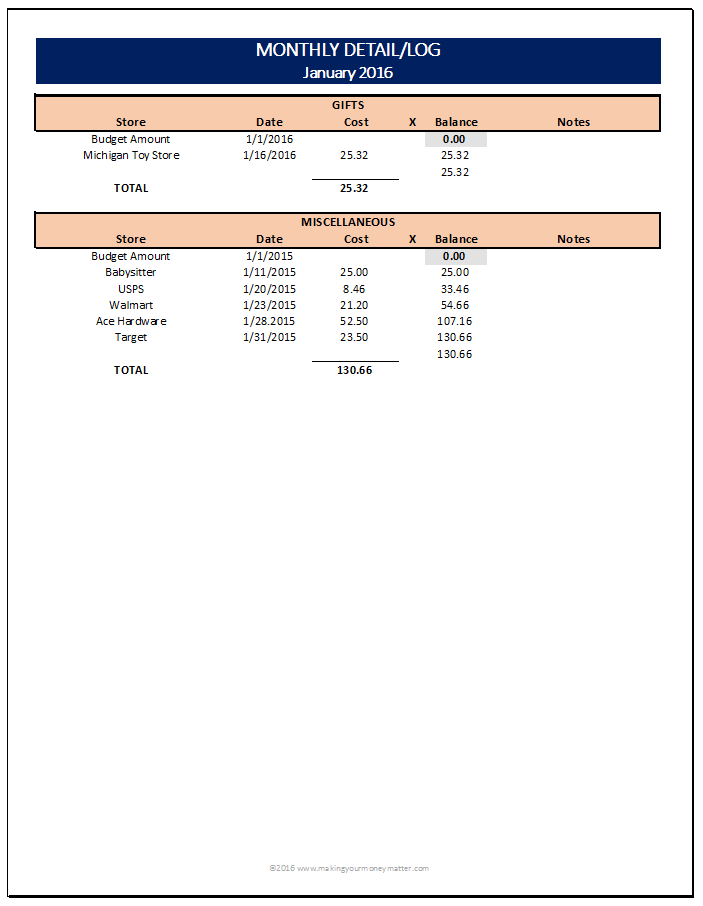 Smith Family Example - tracking your expenses using this free spreadsheet