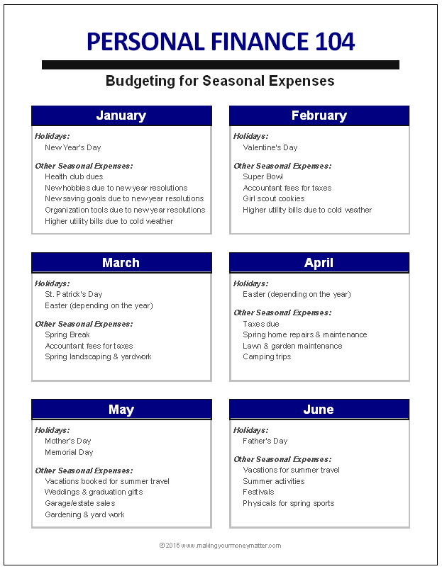 Budget successfully by including all monthly seasonal expenses. This is a great resource for planning for the month and year!