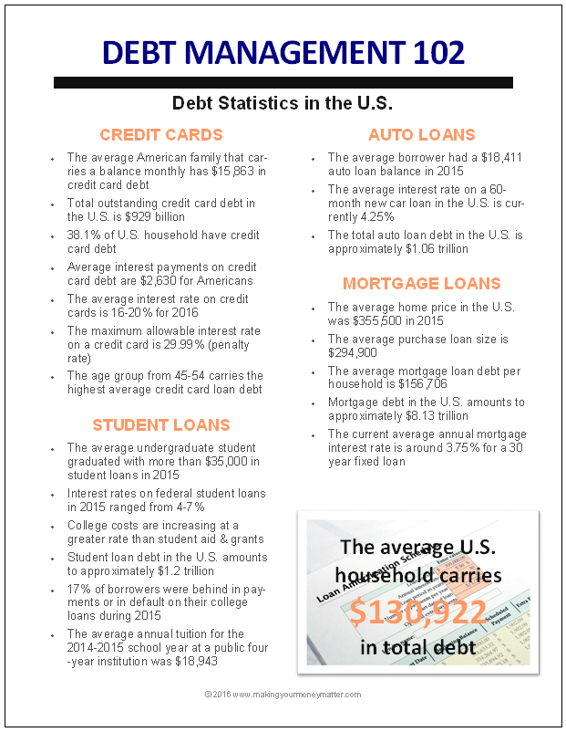 Debt Statistics in the U.S. Handout - credit cards, student loans, auto loans, mortgage loans.