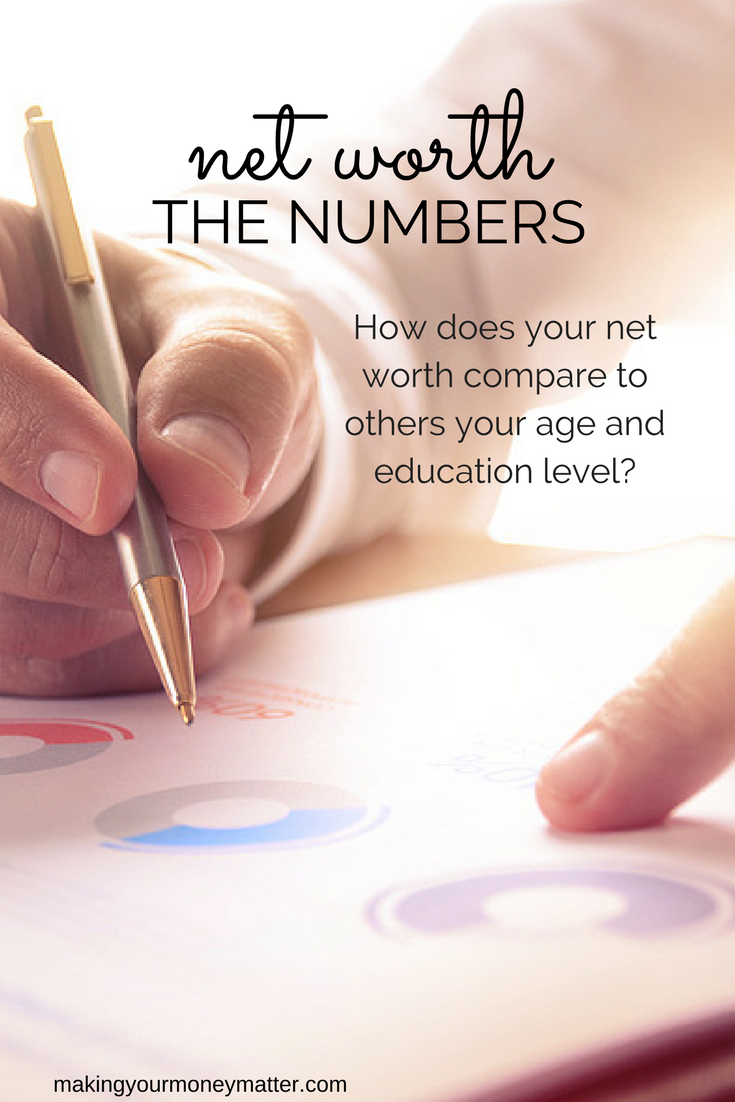 How does your net worth stack up to others? Find charts and examples here!