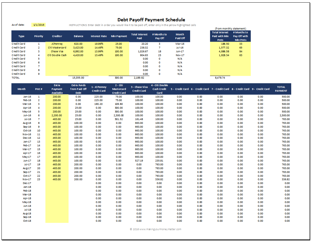 Smith Example Credit Card Payoff Schedule