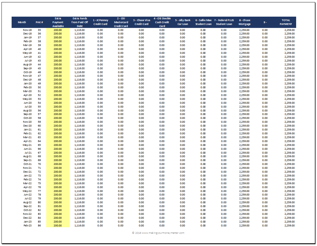Smith Example Debt Payoff Schedule Page 2