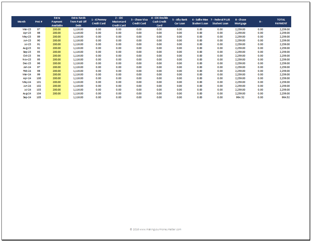 Smith Example Debt Payoff Schedule Page 3