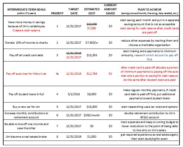Smith Example Revised Intermediate Term Goals