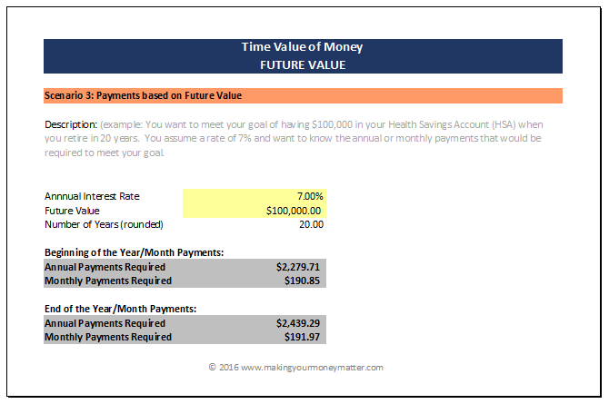 How to calculate payments using future value. For example, how much would you need to save every month in your Health Savings Account to be able to reach your goal of $100,000 in 20 years?