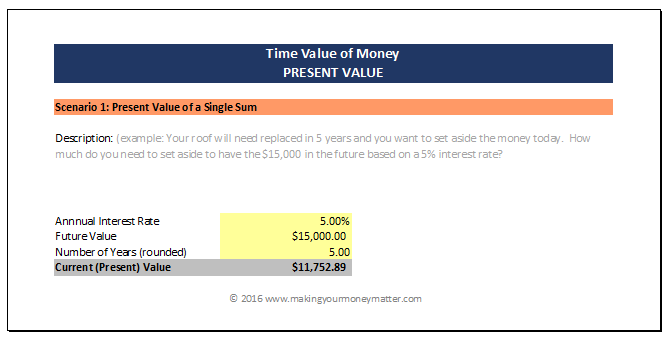 How to calculate present value of a sum. For example, how much would you need to set aside today to have $15,000 for a roof replacement in 5 years if you're earning a 5% interest rate?