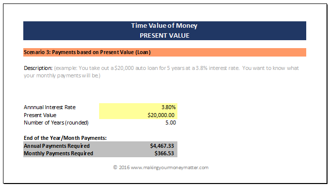 How to calculate payments based on present value. For example, what would the monthly payment be on a 5-year auto loan at 3.8% interest?