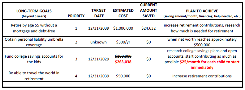 Example Long-Term Goals Updated for Saving & Investing