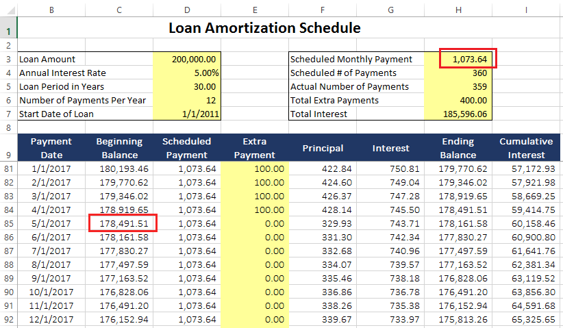 How to match up the loan balance and monthly payment in an amortization schedule.