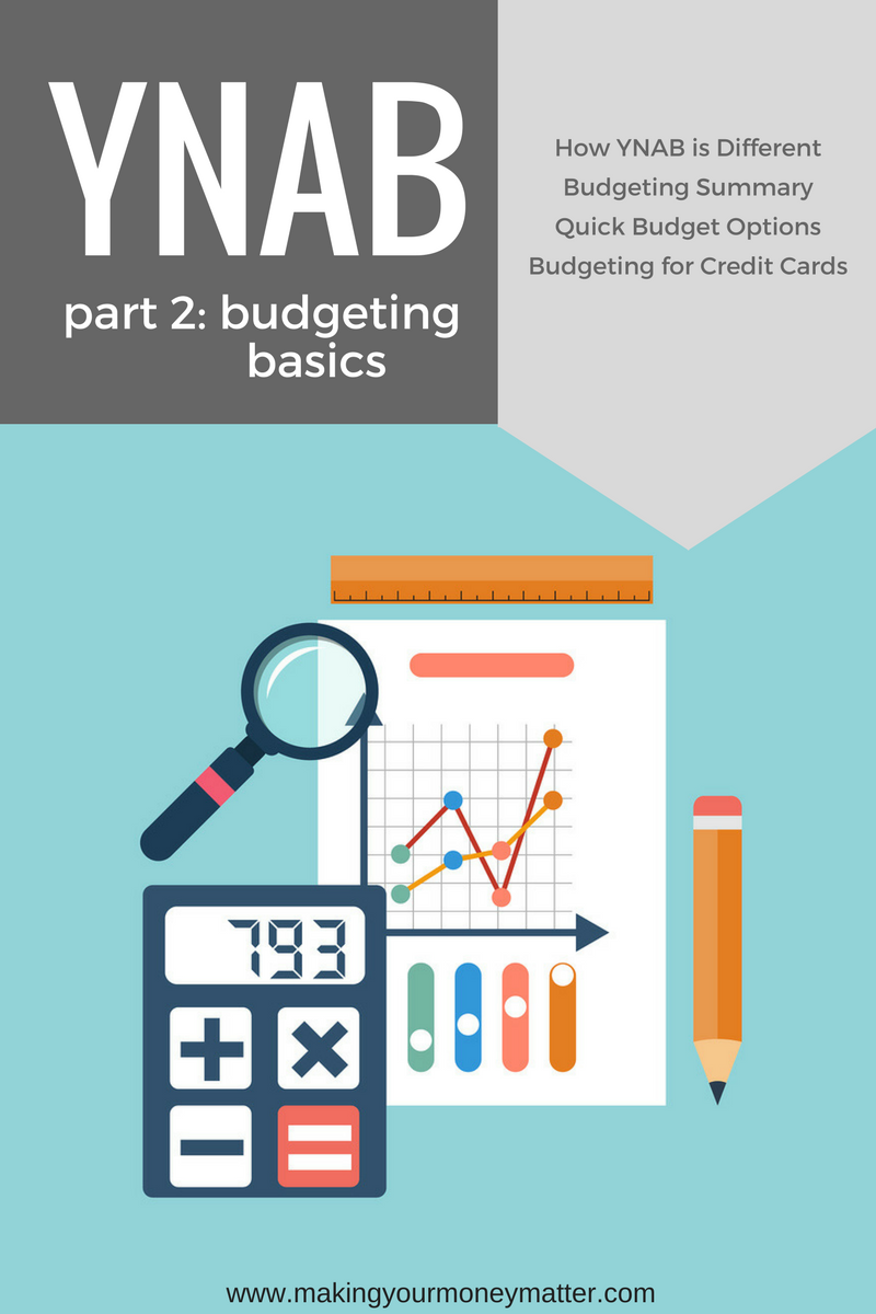 YNAB Part II Budgeting Basics   Learn about why YNAB is different from any other budgeting software and how the budgeting functions work in this short tutorial.