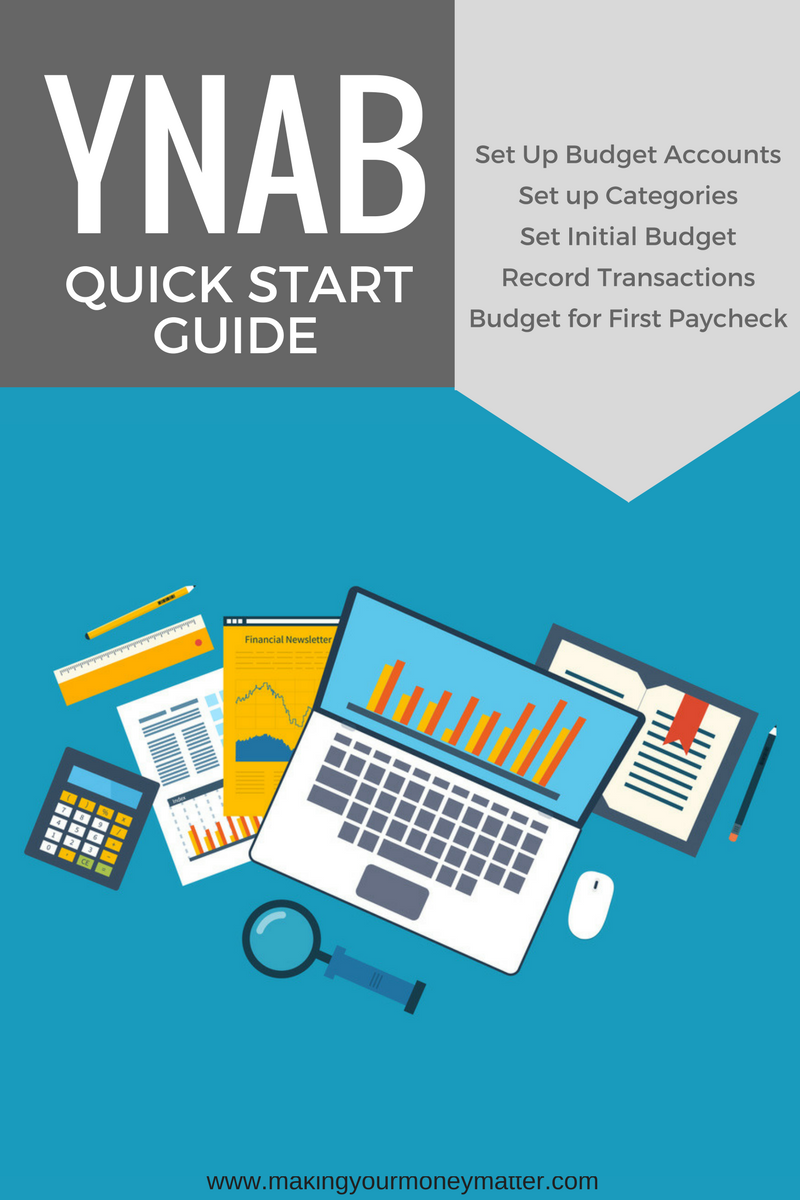 Set up categories, accounts and get started budgeting with YNAB in just half an hour. This is exactly how.