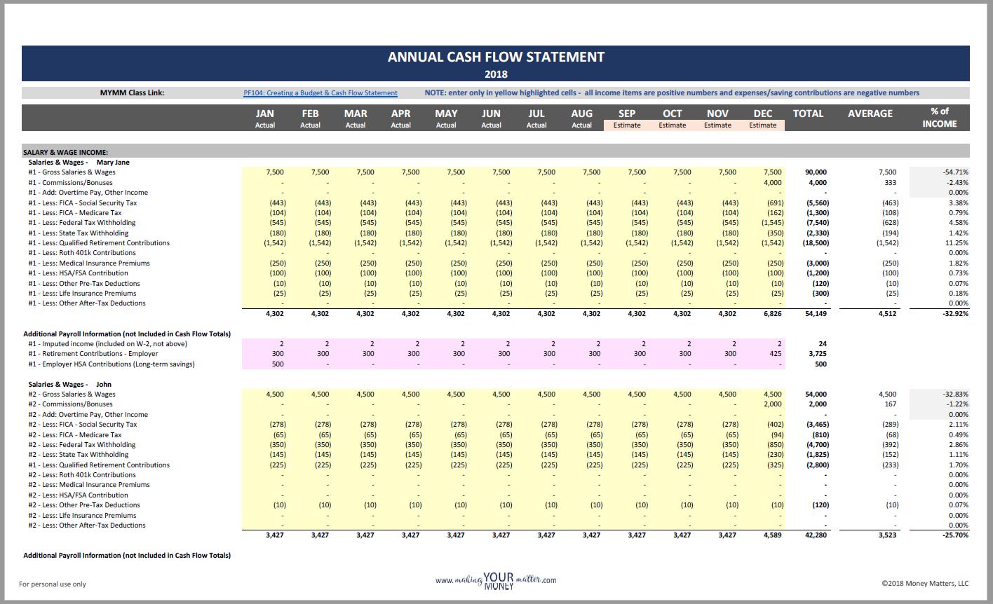 Annual cash flow statement